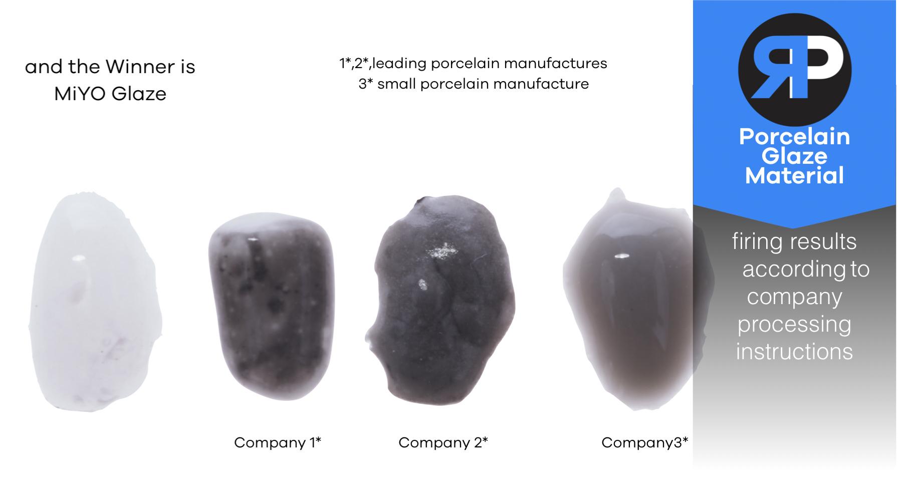 Ceramic Glaze Test for Dental Restorations